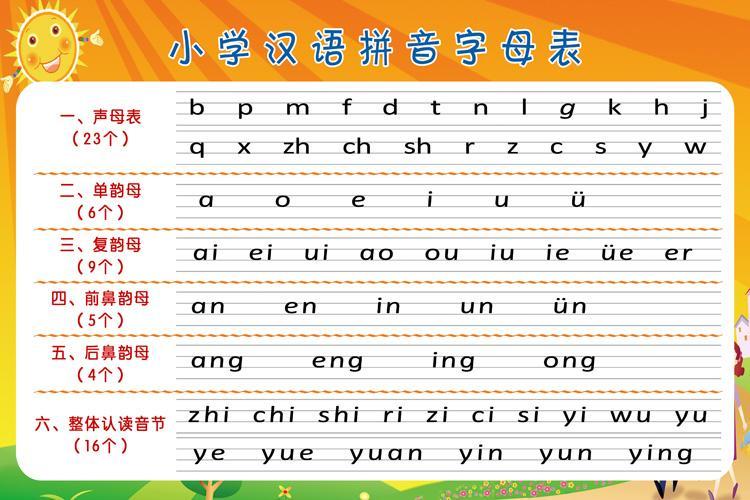读轻声的几种情况,拼音标调规律,拼音声母表和韵母表